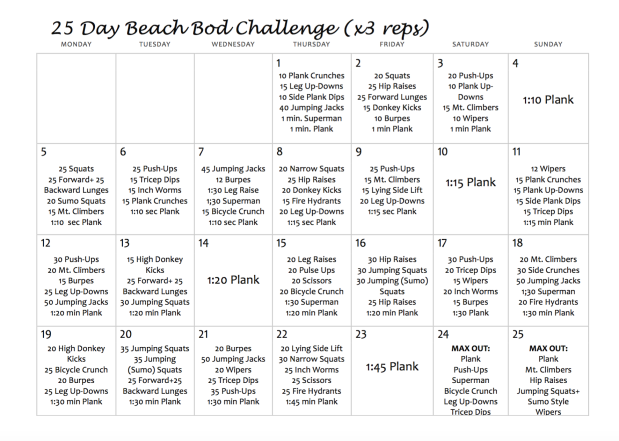 25 Day Beach Bod Challengee